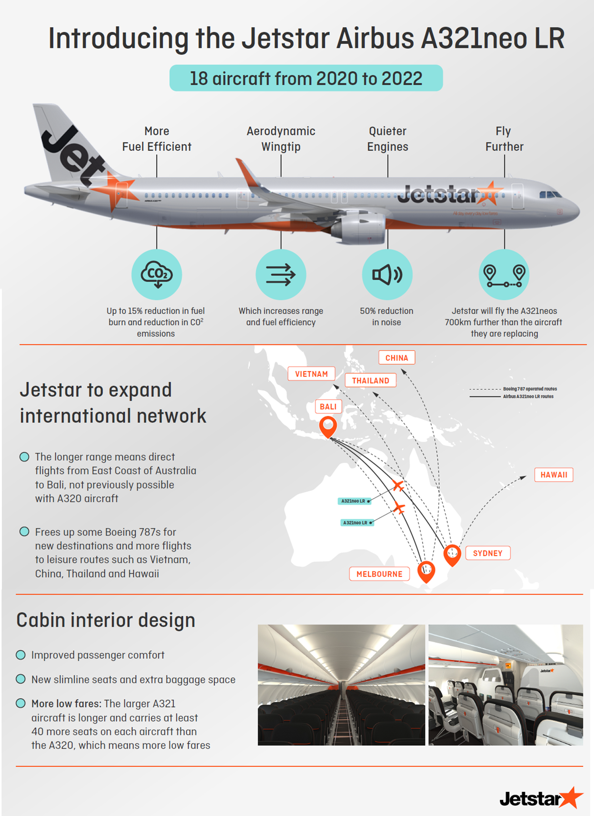 infographic1airbusa321-2