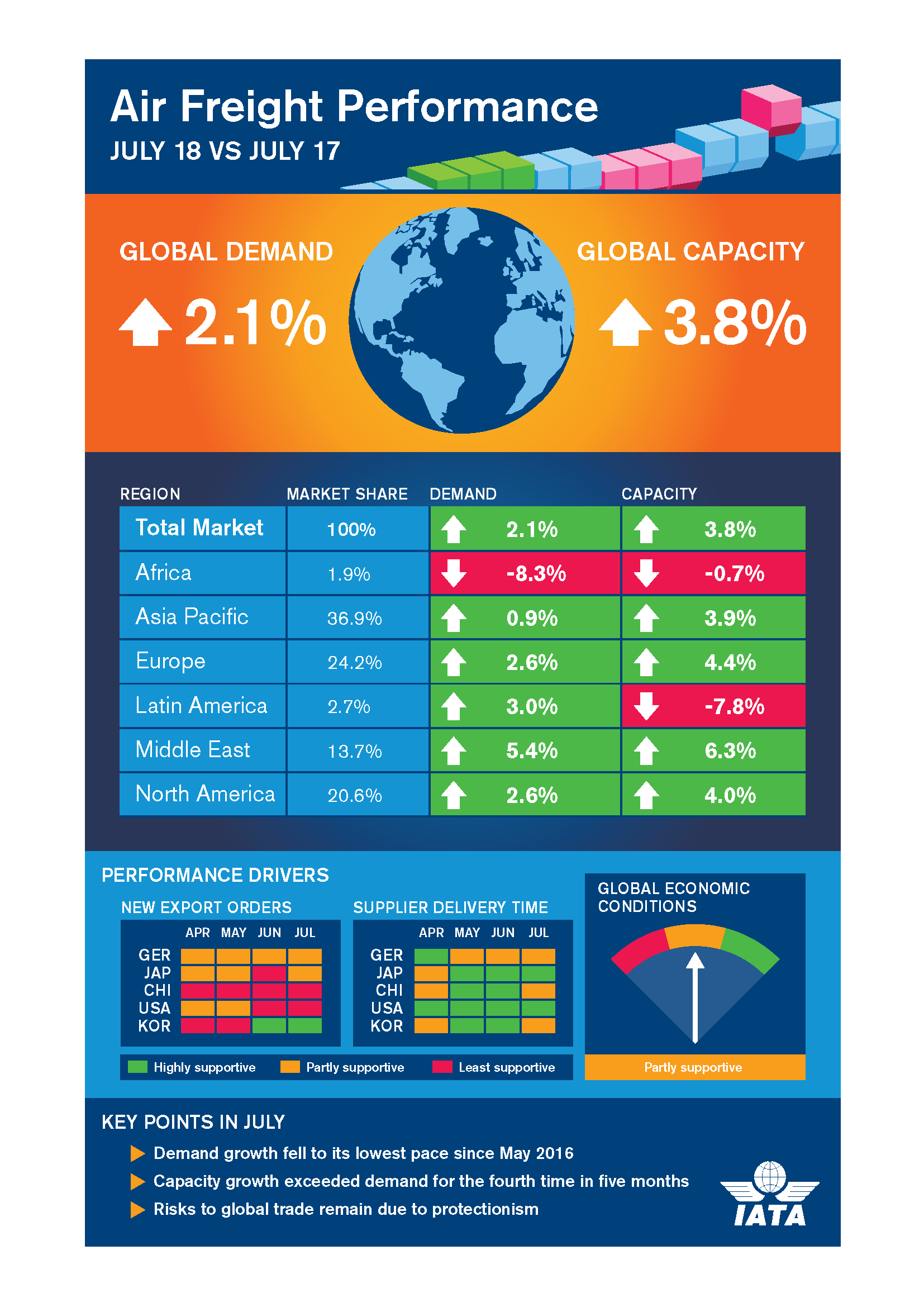 freight_infographic-2